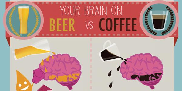 Beer vs Coffee