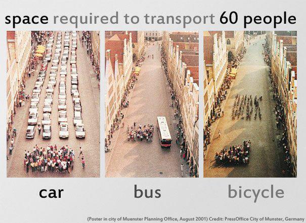 espace-necessaire-transport-60-personnes