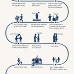 infographie-mark-zuckerberg