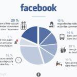 decryptage-reseaux-facebook