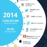infographie-1-minute-sur-internet