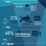 infographie-2014-annee-du-mobile