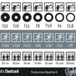 hamburger-fotospots-cheatcard-fr