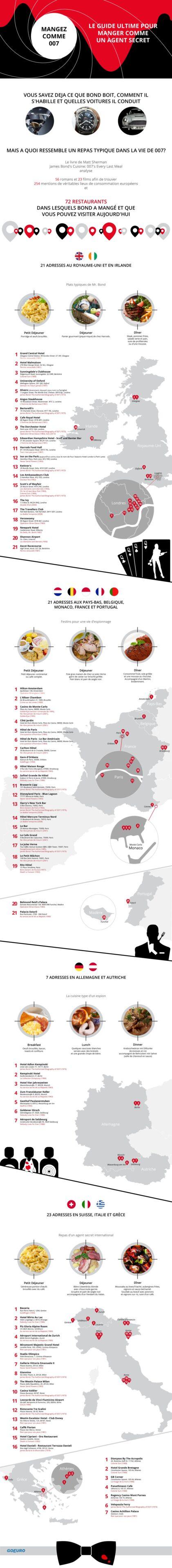 infographie-james-bond-gastronomie