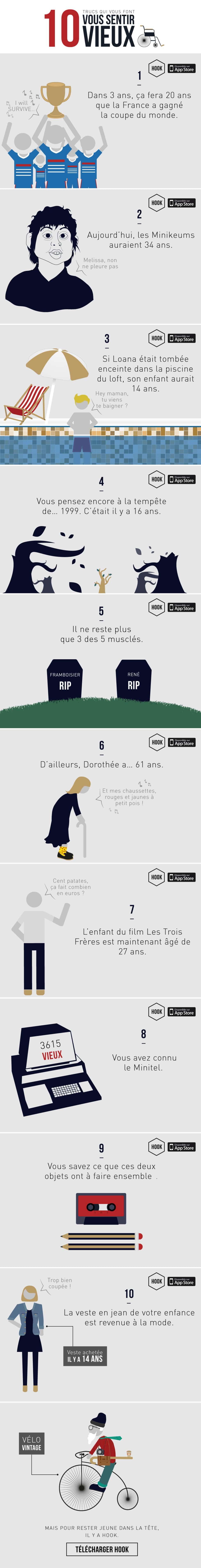 infographie-coup-de-vieux
