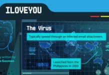 les-8-pires-virus-internet-home