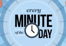 every-minute-day