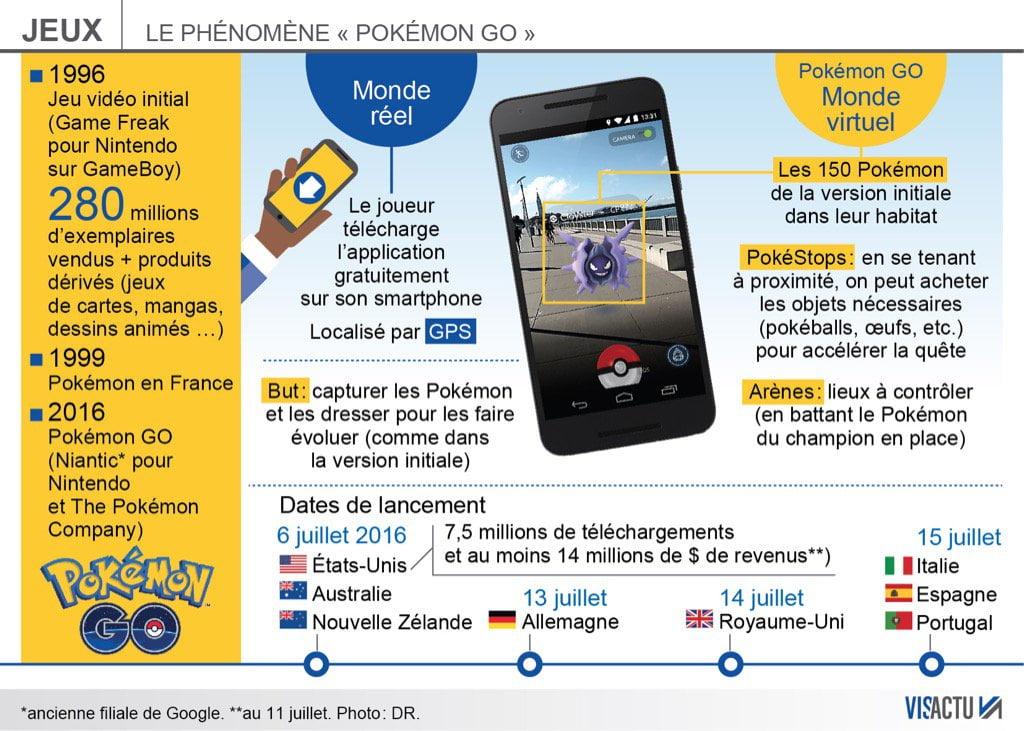 pokemon-go-visactu