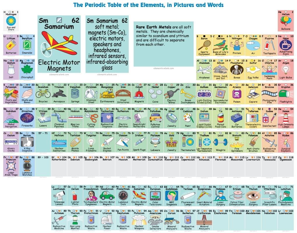 tableau-periodique-elements
