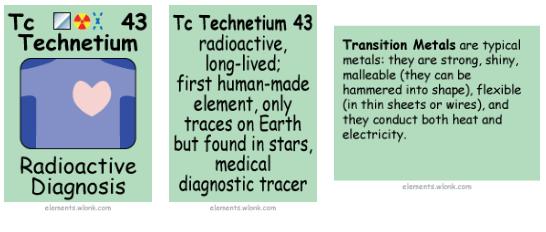 tableau-periodique-technetium