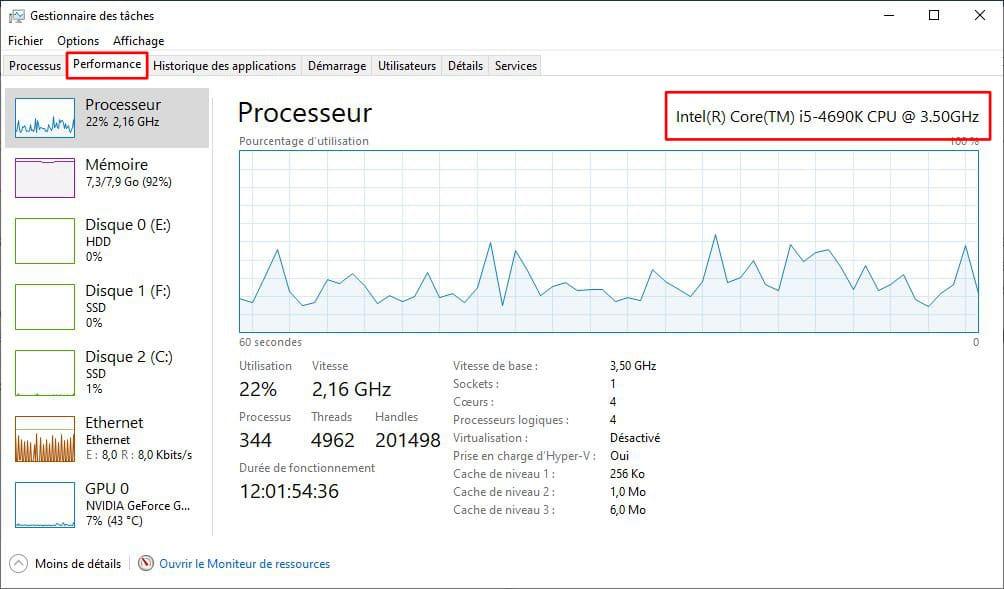 processeur ordinateur gestionnaire taches